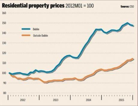 residential_property_prices_pn_162.jpg